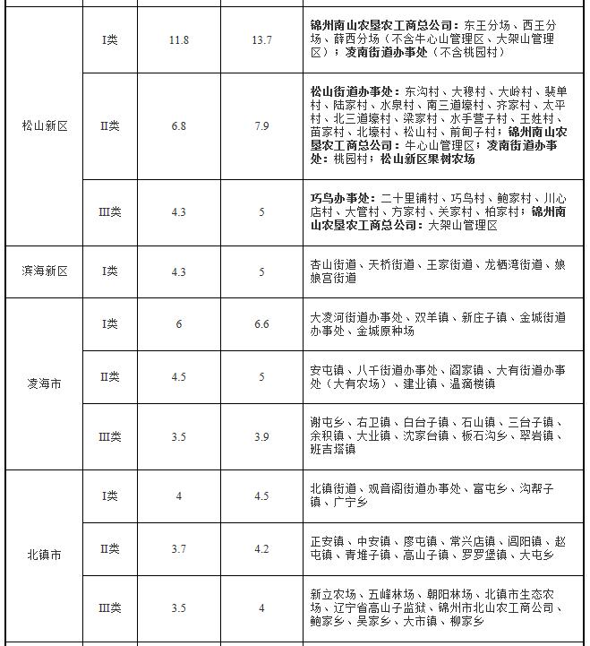 辽宁2.png